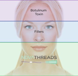 threads-treatment-areas